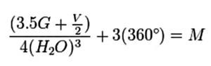 Формула рецепта Мартини